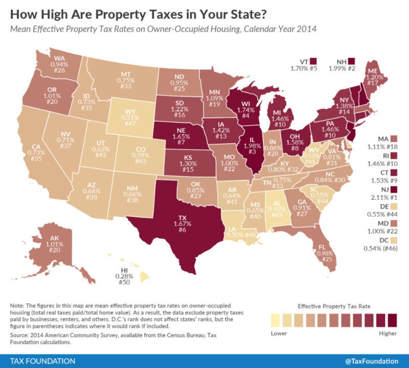 Property taxes United States_Tax Foundation 2014 data