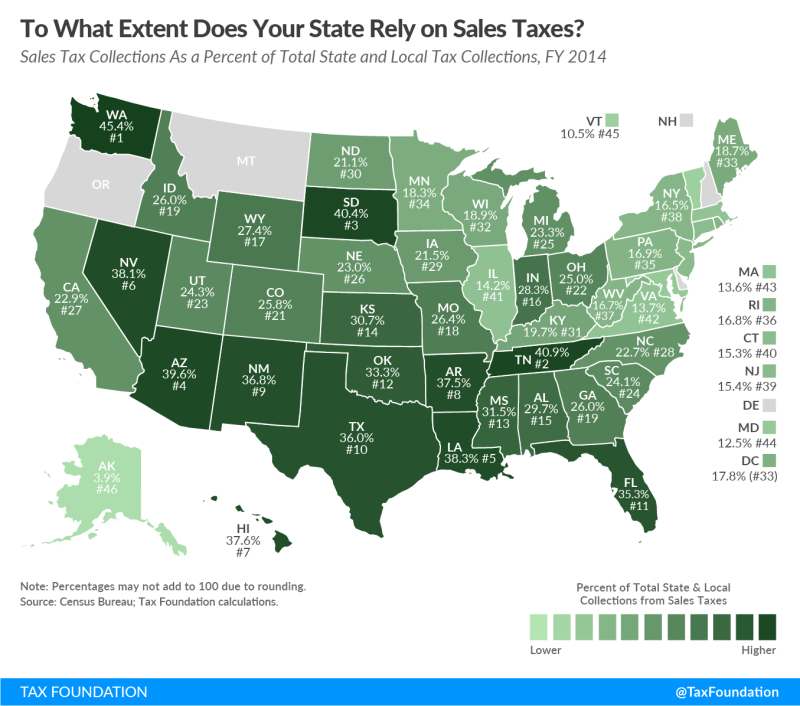 States reliance on sales taxes_Tax Foundation