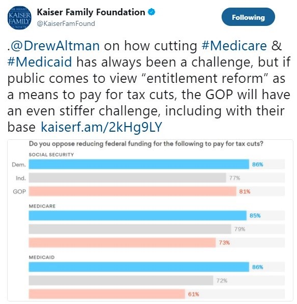 Medicare cuts and GOP entitlement reform problems_KFF Twitter