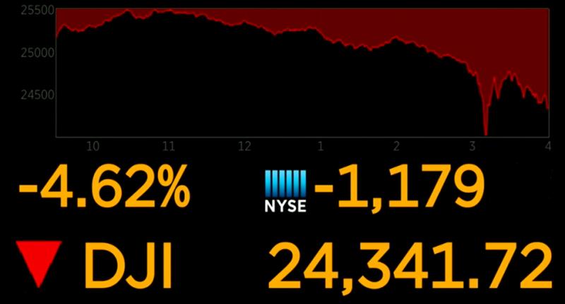 Dow historic drop February 5 2018