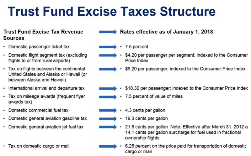 Airport Trust Fund excise taxes as of January 1 2018_FAA presentation