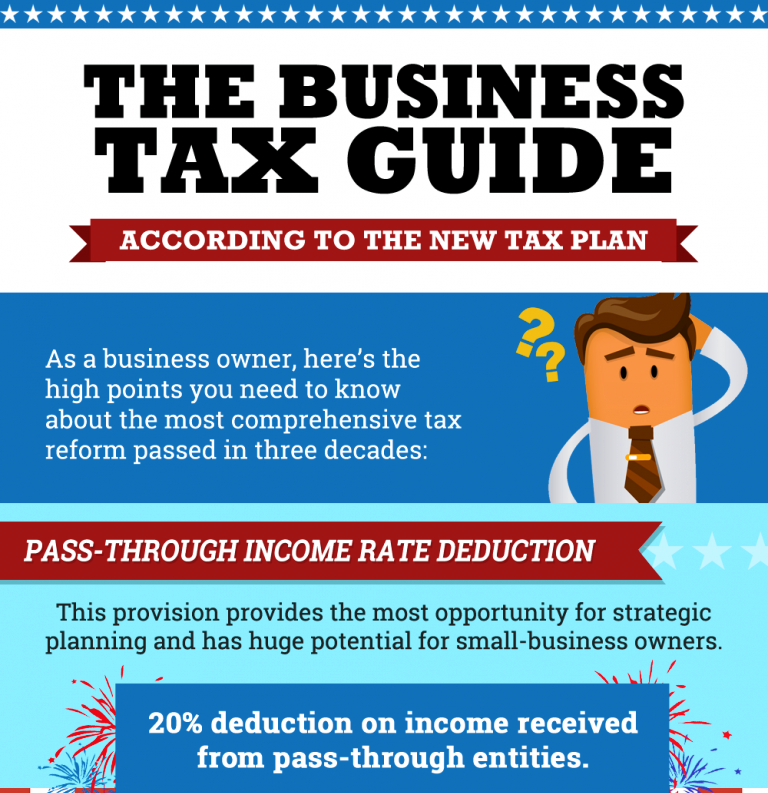 BusnTaxGuide-12-768x2106_SmallBizTrends