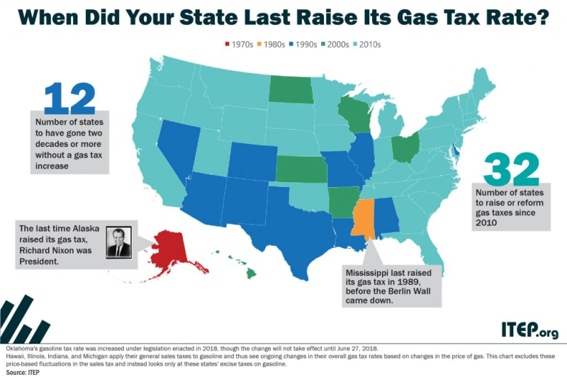 When-Did-Your-State-Last-Raise-Its-Gas-Tax-Rates_ITEP-map
