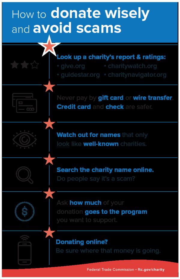 beware of fake charities in the wake of disasters