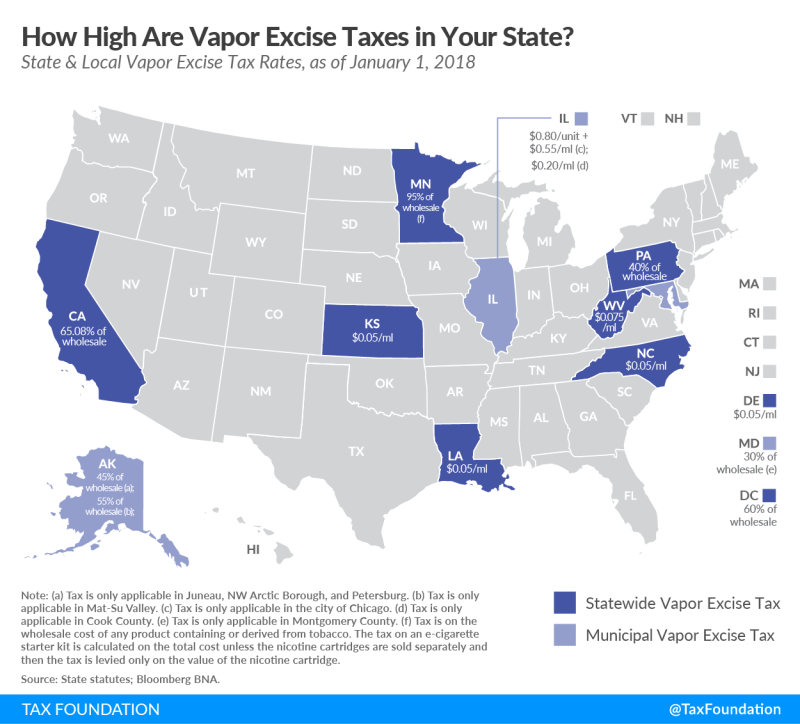 Vapor Taxes across United States_Tax Foundation map