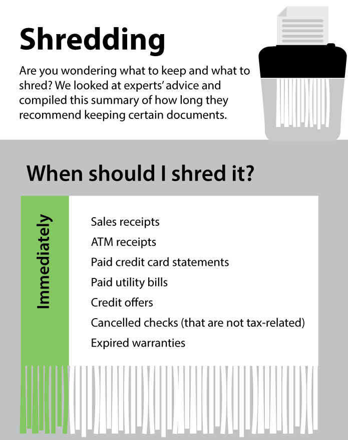 Document-shredding-infographic_Federal-Trade-Commission