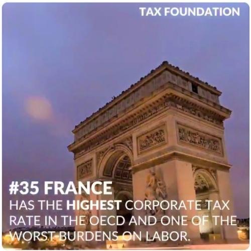 Tax Foundation OECD global tax index 2018_France last