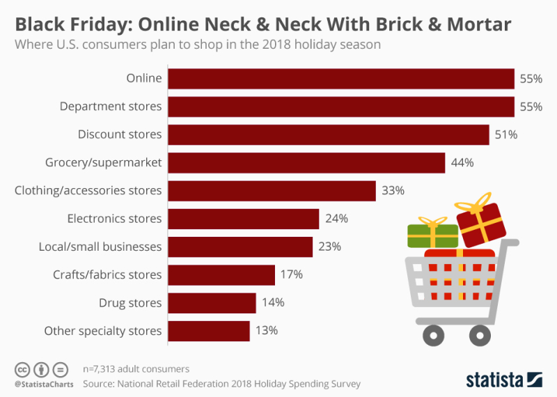 Chartoftheday_16196_where_us_consumers_plan_to_shop_in_the_holiday_season_n