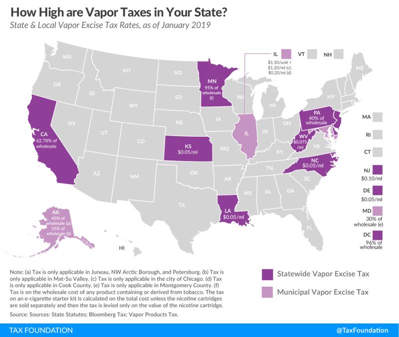 Vapor taxes map_Tax Foundation