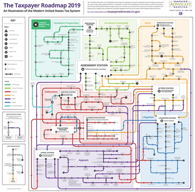 TAS_Tax-Roadmap_32x32_FINAL-3