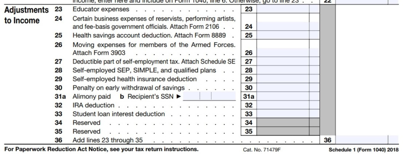 Schedule 1 Adjustments to Income_above the line deductions
