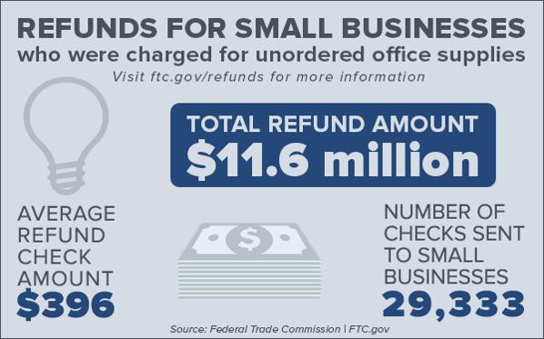 FTC unvoices invoices refunds stats