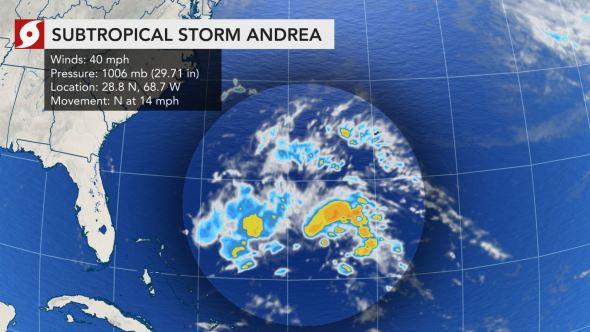 Subtropical storm Andrea May 20 2019