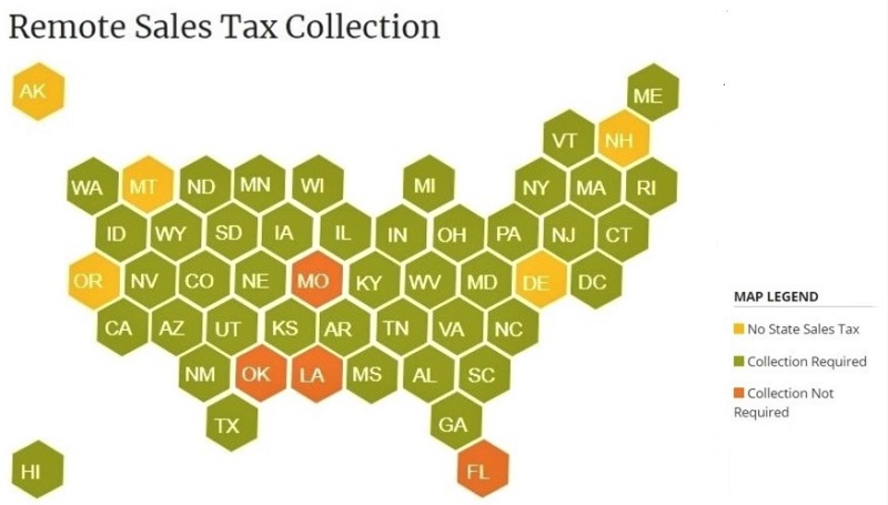 Remote sales tax collection map_100119_NCSL