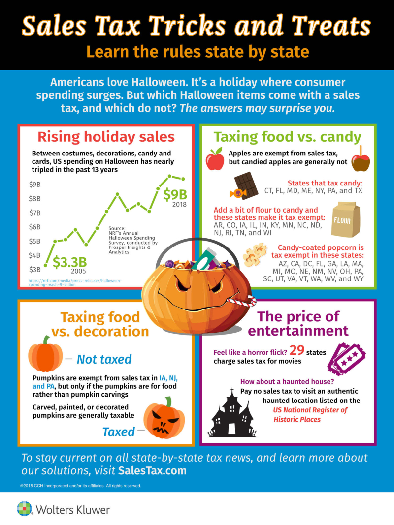 Wolters Kluwer Tricks and Treats this Halloween