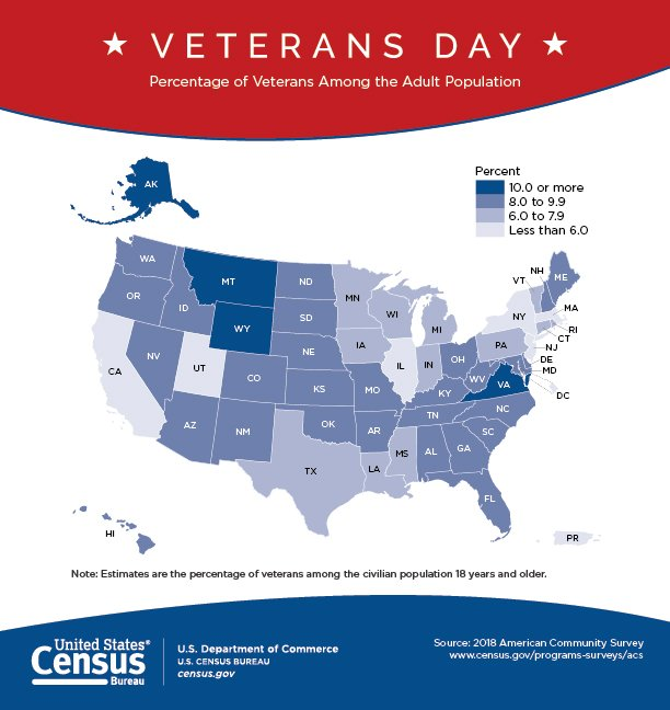 Veterans across the US_Census 2018 survey