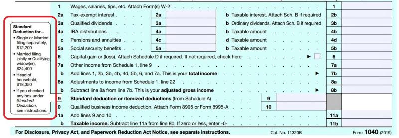 Standard deduction amounts on 2019 Form 1040