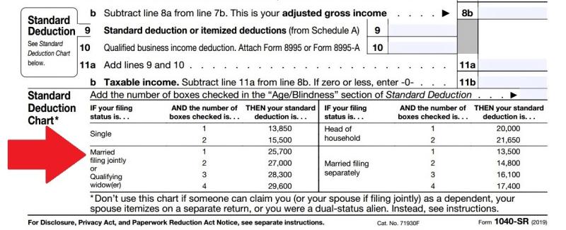 Standard deduction amounts on 2019 Form 1040-SR