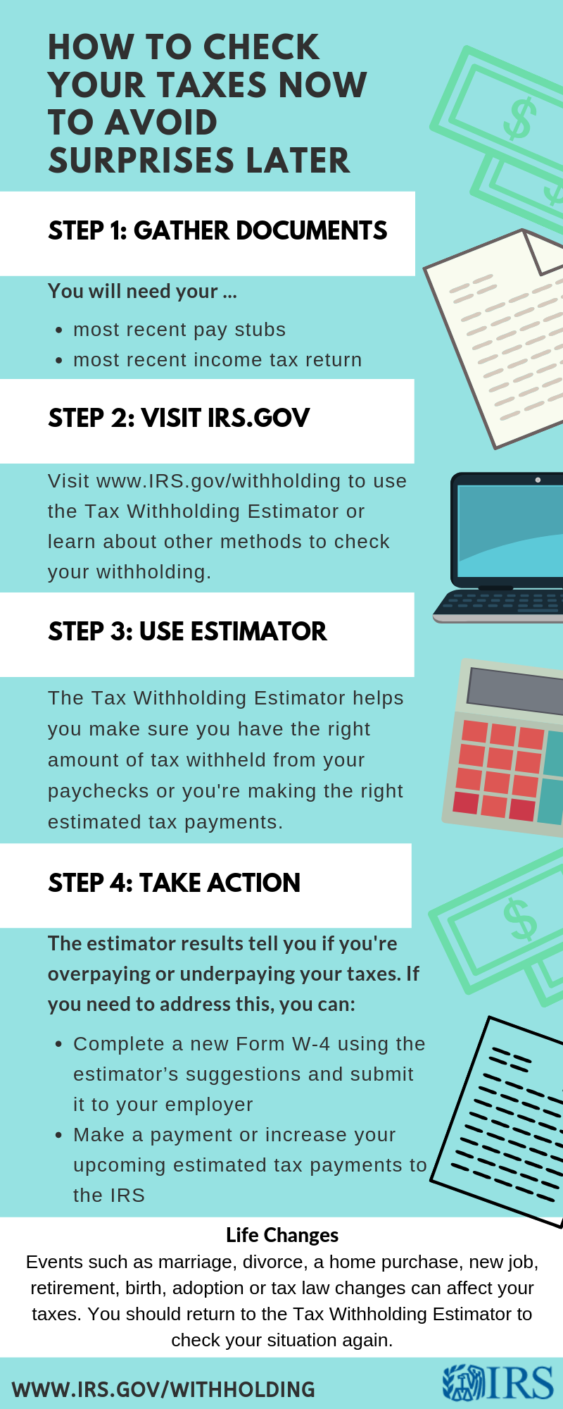 IRS Tax Withholding Estimator infographic