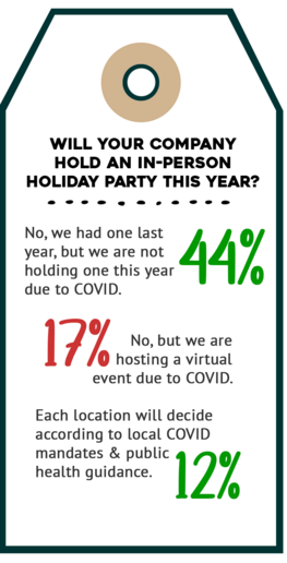 2020 office holiday party survey challenger gray christmas