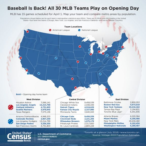 MLB Opening Day 2021 Census Bureau map