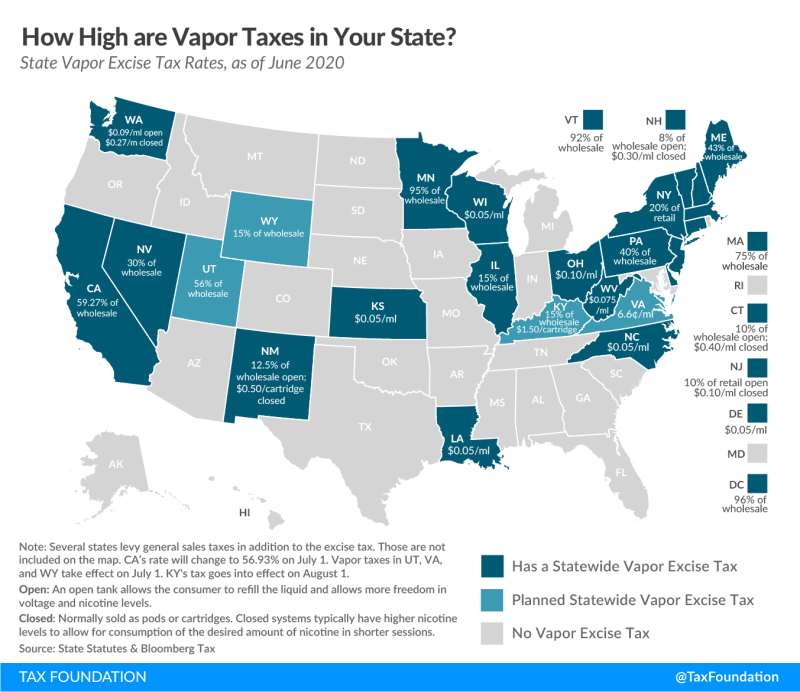 Vaping-Taxes-June-2020-FVfv-01_Tax-Foundation