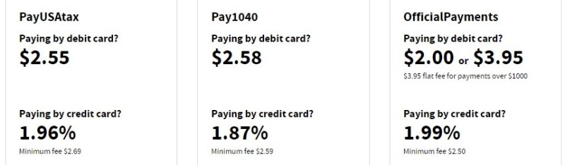 Taxas de processamento de pagamento de impostos no cartão de crédito
