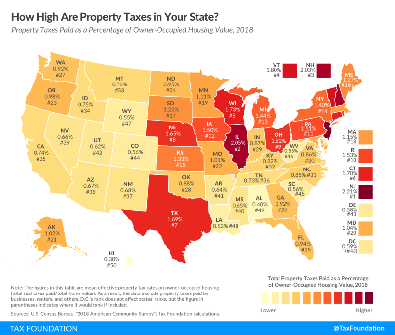 Property-taxes-by-state-2020-Tax-Foundation