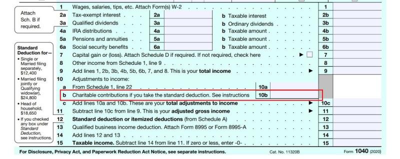 2020 Form 1040 draft standard deduction donation line 10b