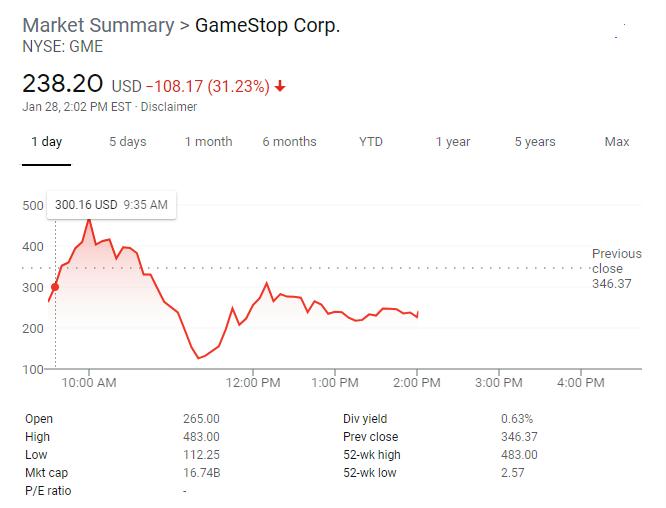 GameStop drop Jan 28 2021 stock