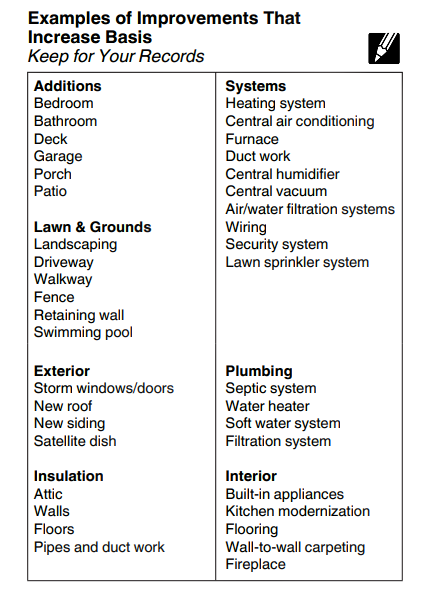 Home improvements that increase basis
