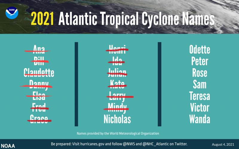 2021-Hurricane-Outlook-names-strikeouts-3840x2388