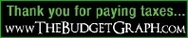 Budgetgraphtagline_1