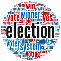 Elections word cloud
