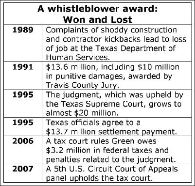 Whistleblower_table_3